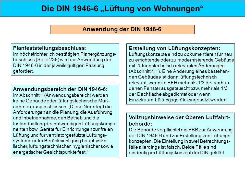 """Die DIN 1946-6 """"Lüftung von Wohnungen"""