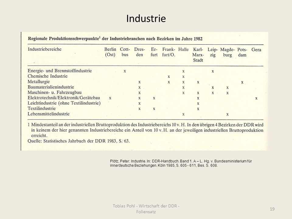 Tobias Pohl - Wirtschaft der DDR - Foliensatz