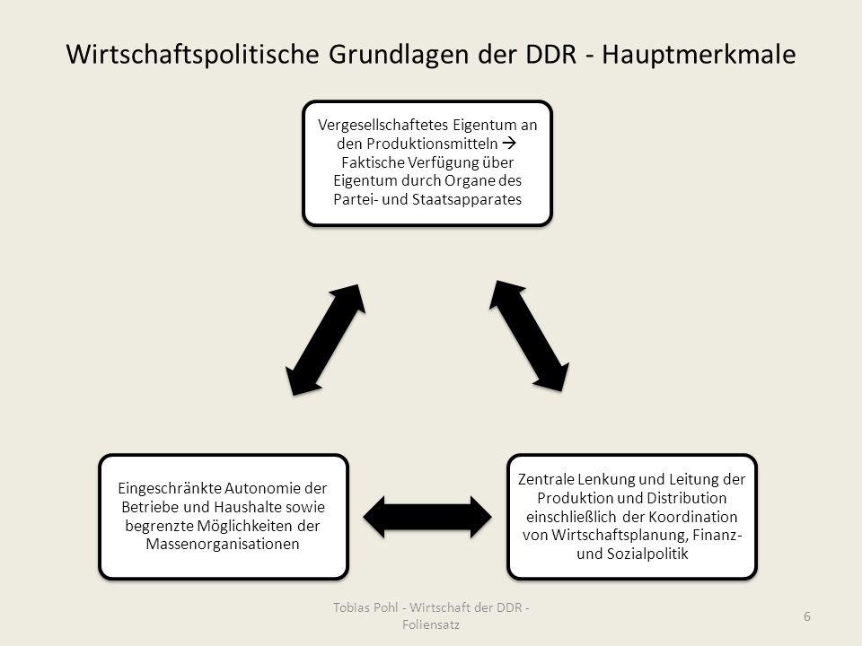 Wirtschaftspolitische Grundlagen der DDR - Hauptmerkmale