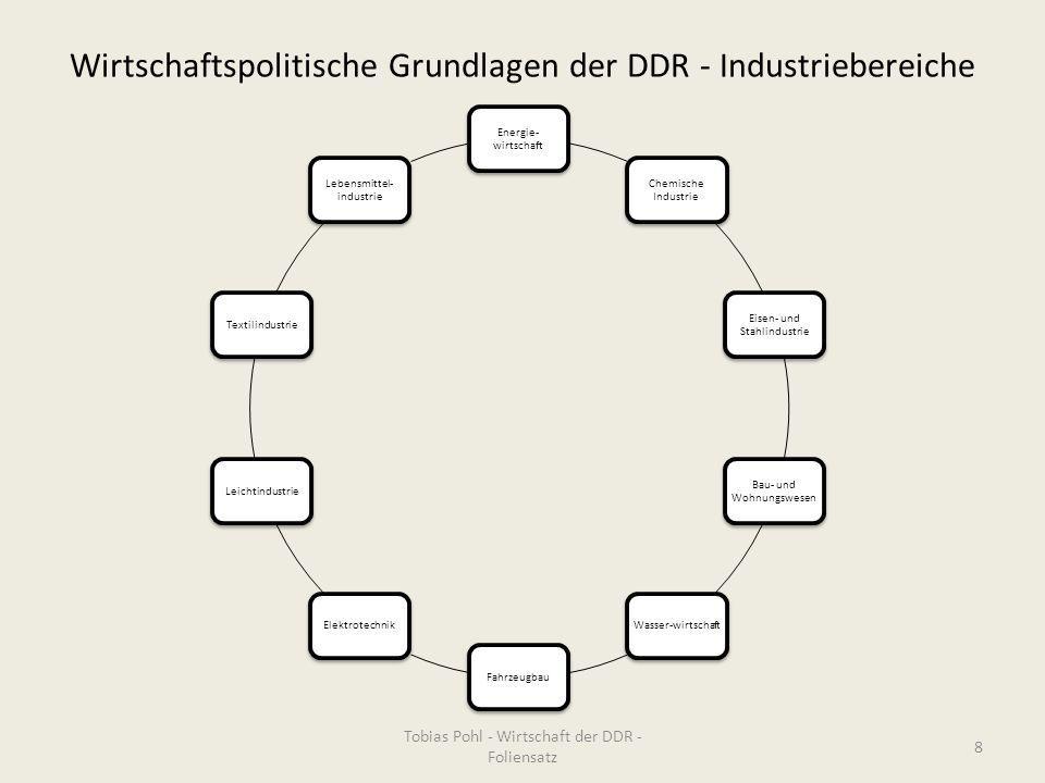 Wirtschaftspolitische Grundlagen der DDR - Industriebereiche
