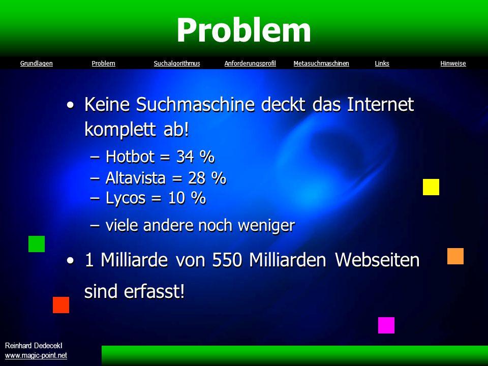 Problem Keine Suchmaschine deckt das Internet komplett ab!