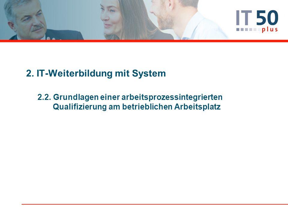 2. IT-Weiterbildung mit System 2. 2