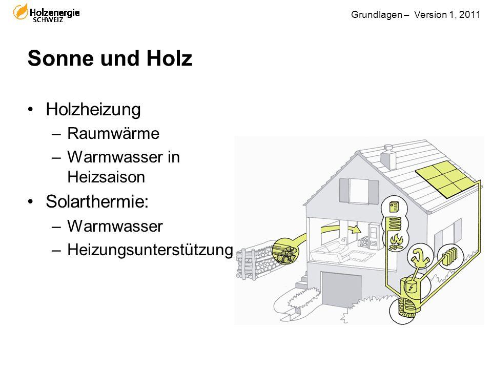 Sonne und Holz Holzheizung Solarthermie: Raumwärme