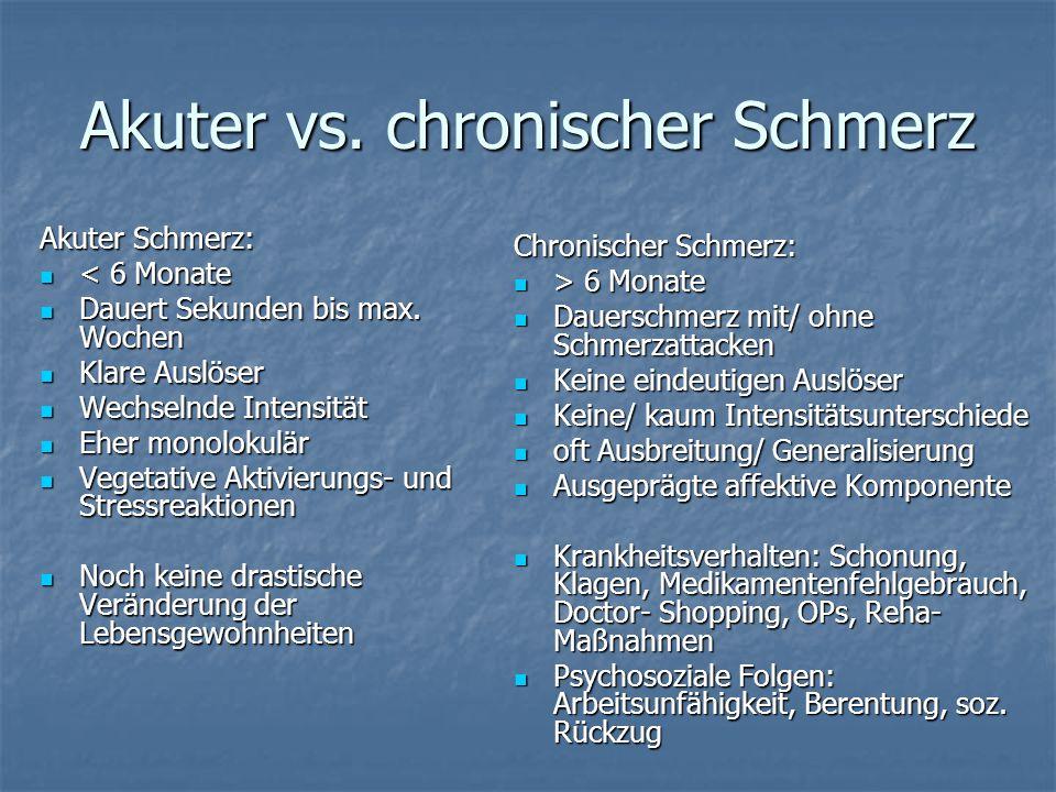 Akuter vs. chronischer Schmerz