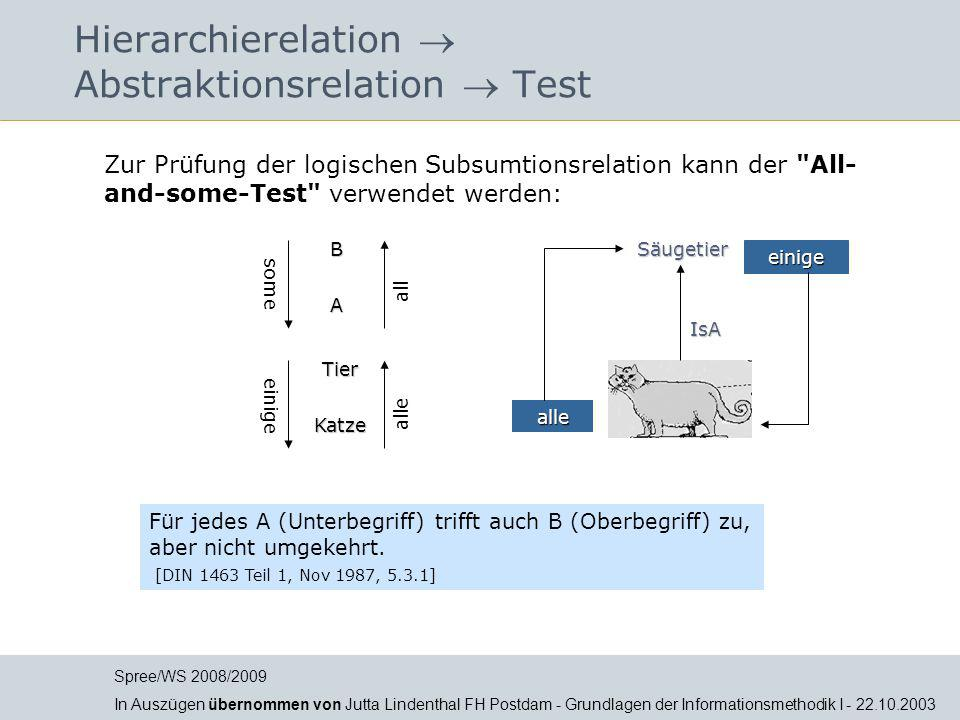 Hierarchierelation  Abstraktionsrelation  Test