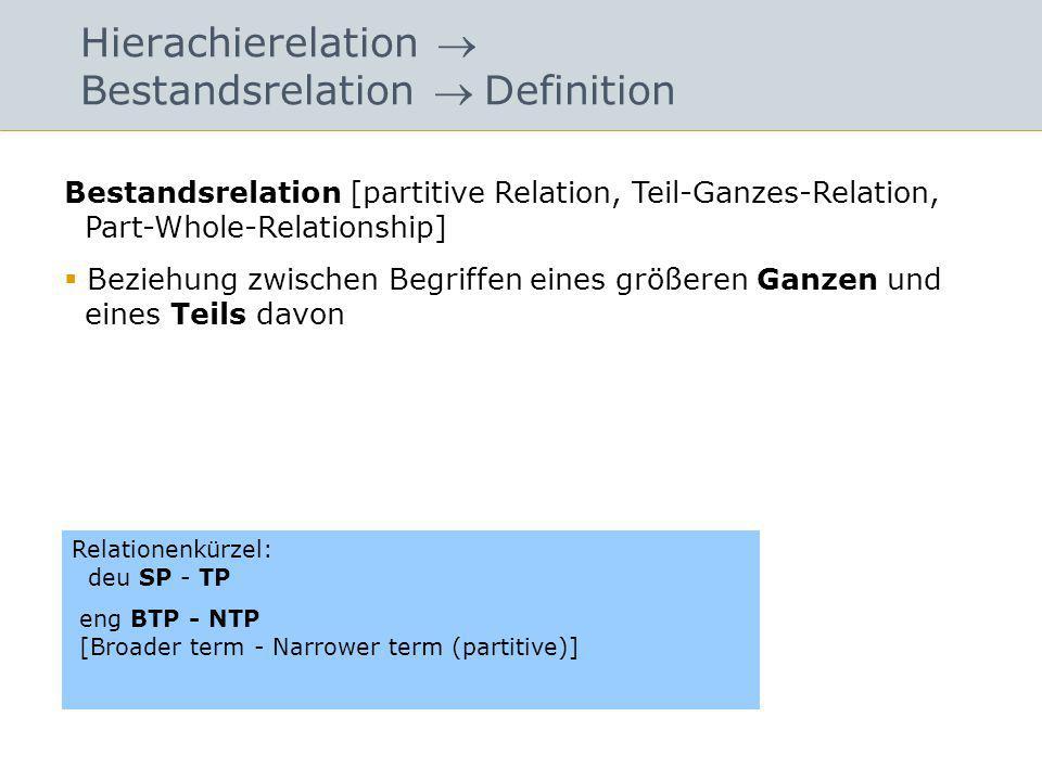 Hierachierelation  Bestandsrelation  Definition