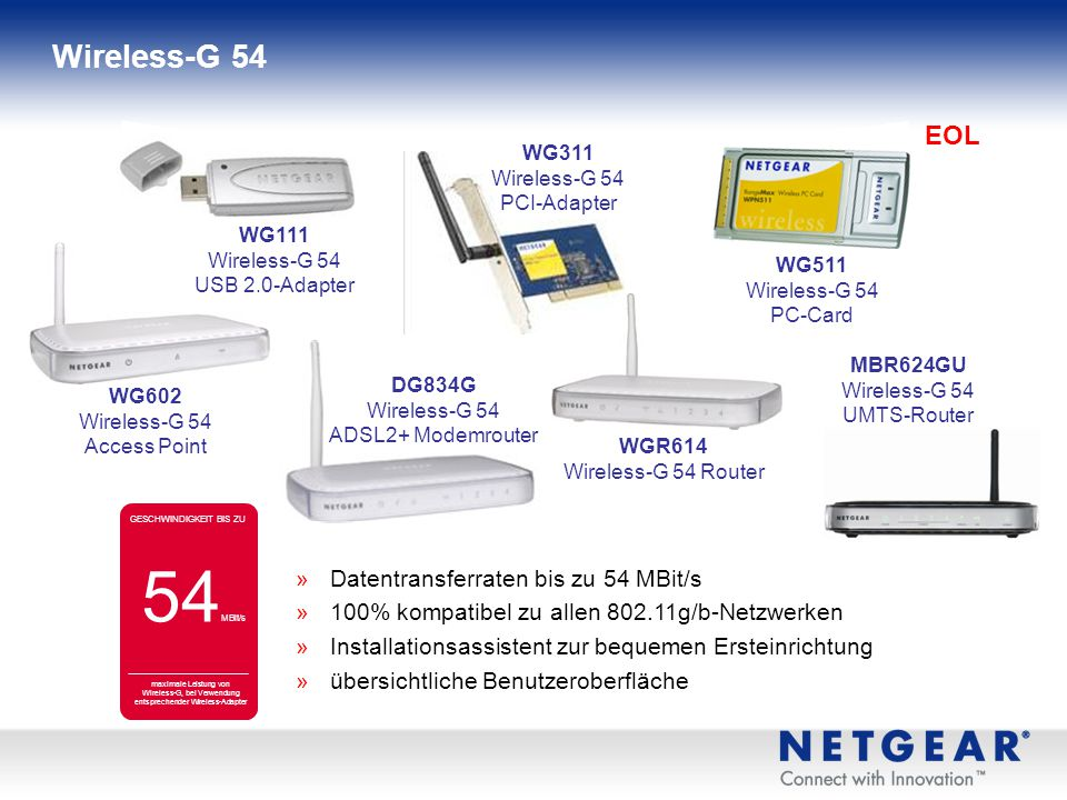54MBit/s Wireless-G 54 EOL Datentransferraten bis zu 54 MBit/s