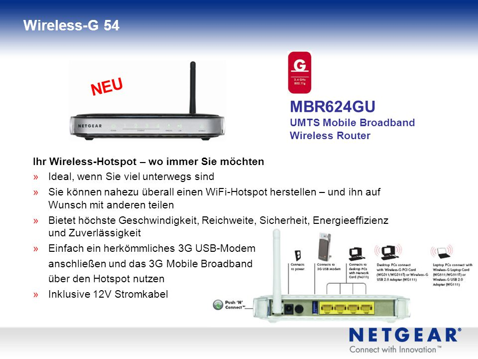 MBR624GU UMTS Mobile Broadband Wireless Router