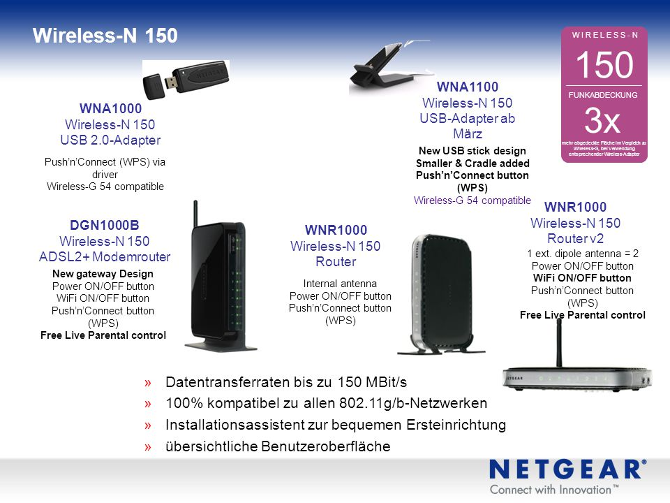 150 3x Wireless-N 150 Datentransferraten bis zu 150 MBit/s