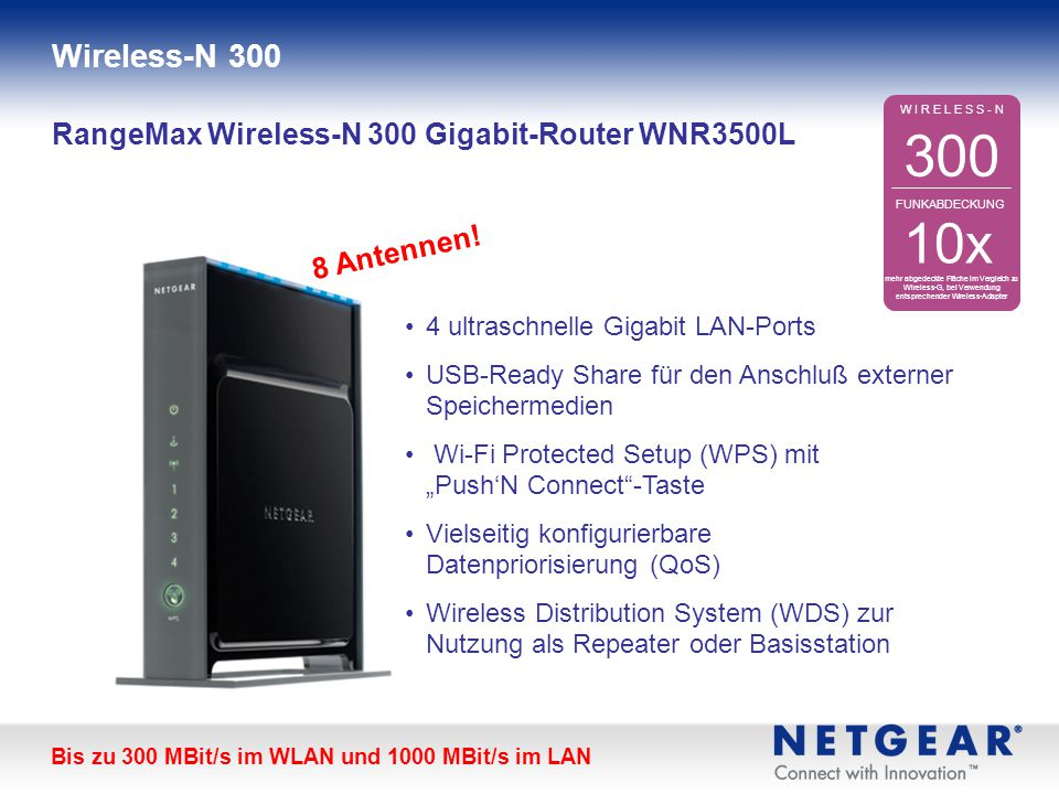 RangeMax Wireless-N 300 Gigabit-Router WNR3500L