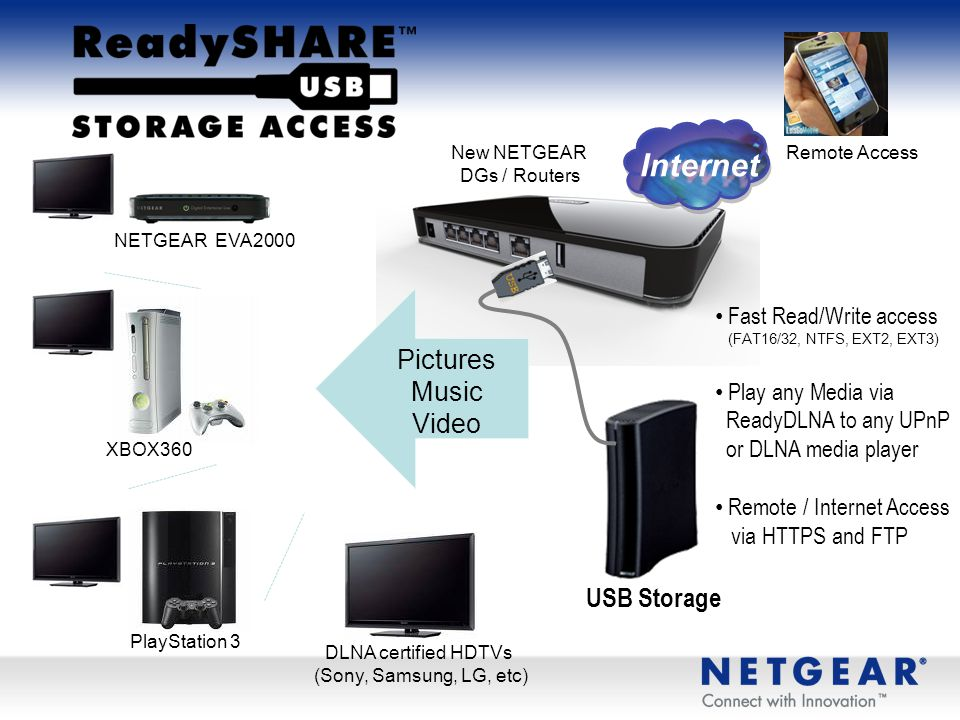 New NETGEAR DGs / Routers