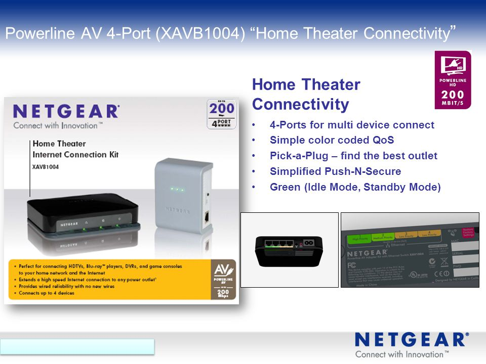 Powerline AV 4-Port (XAVB1004) Home Theater Connectivity