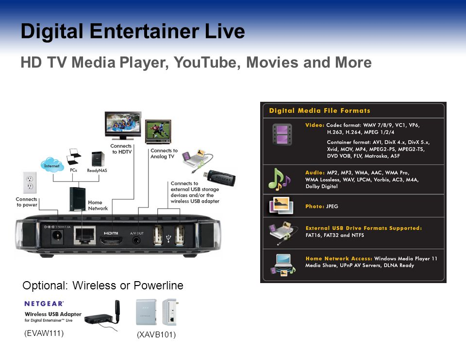 Digital Entertainer Live