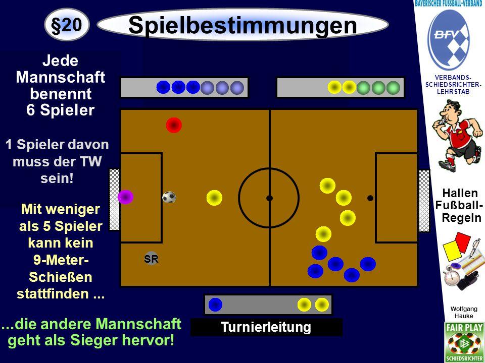 WIE Neun- Meter- Schießen Spielbestimmungen §20 Jede Mannschaft