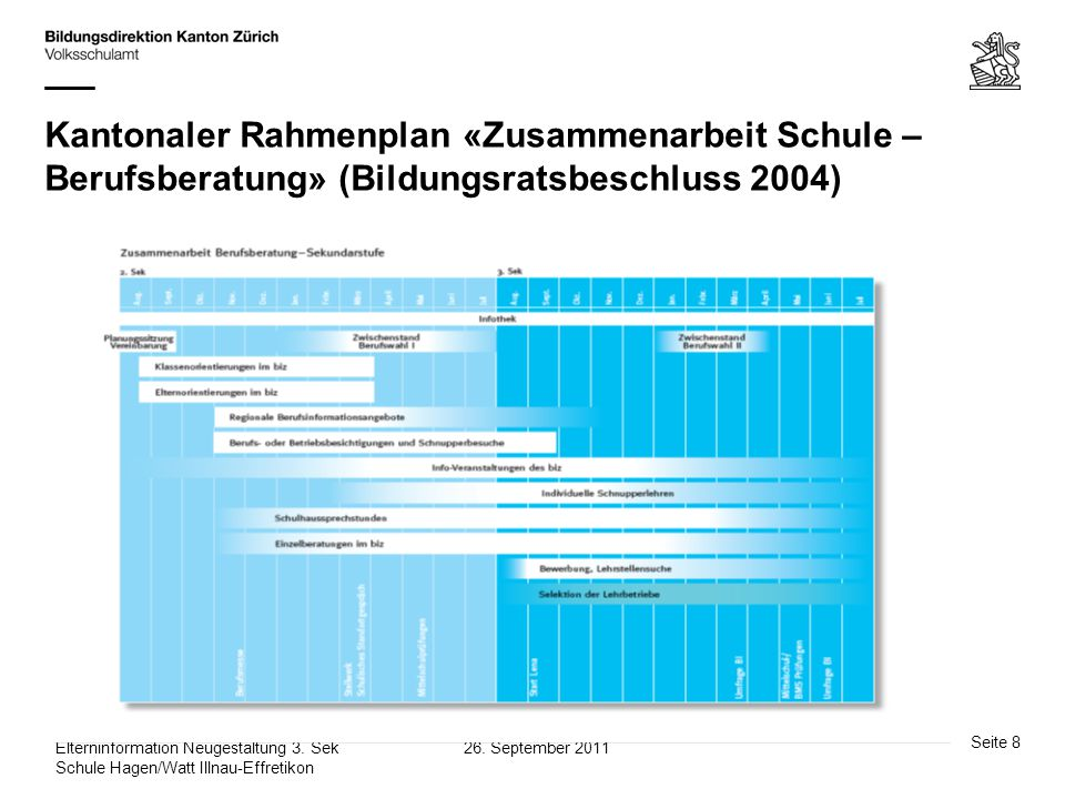 Kantonaler Rahmenplan «Zusammenarbeit Schule – Berufsberatung» (Bildungsratsbeschluss 2004)