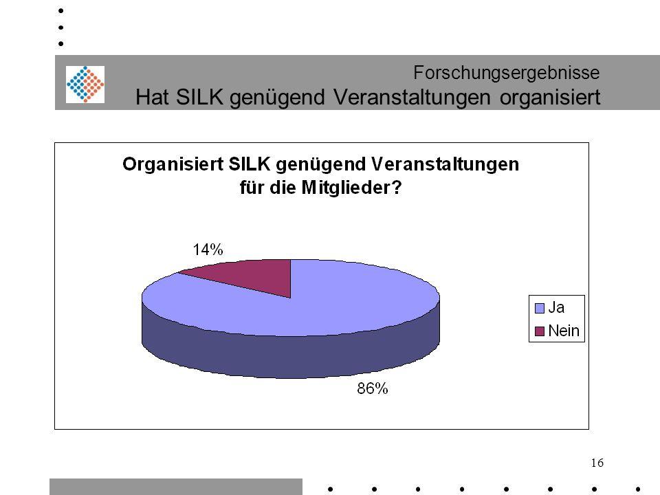 Forschungsergebnisse Hat SILK genügend Veranstaltungen organisiert