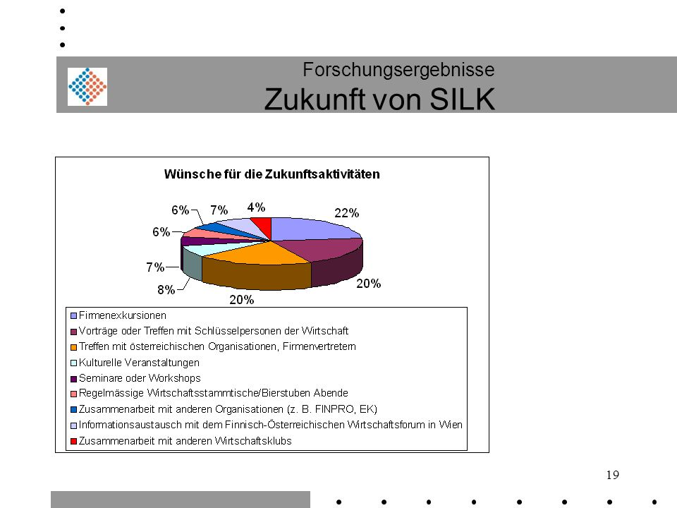 Forschungsergebnisse Zukunft von SILK