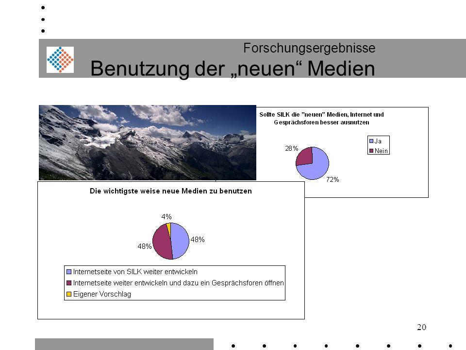 """Forschungsergebnisse Benutzung der """"neuen Medien"""