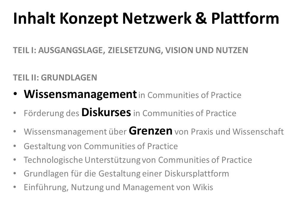 Inhalt Konzept Netzwerk & Plattform