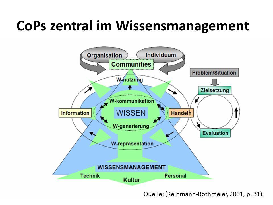 CoPs zentral im Wissensmanagement