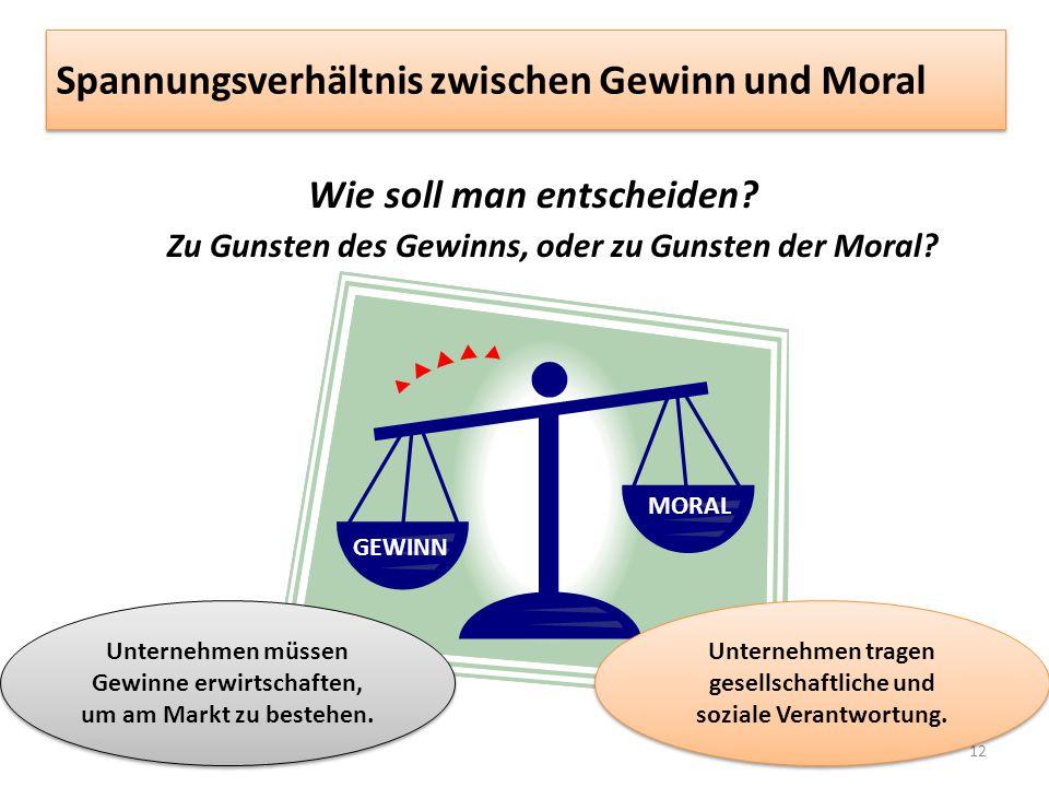 Spannungsverhältnis zwischen Gewinn und Moral