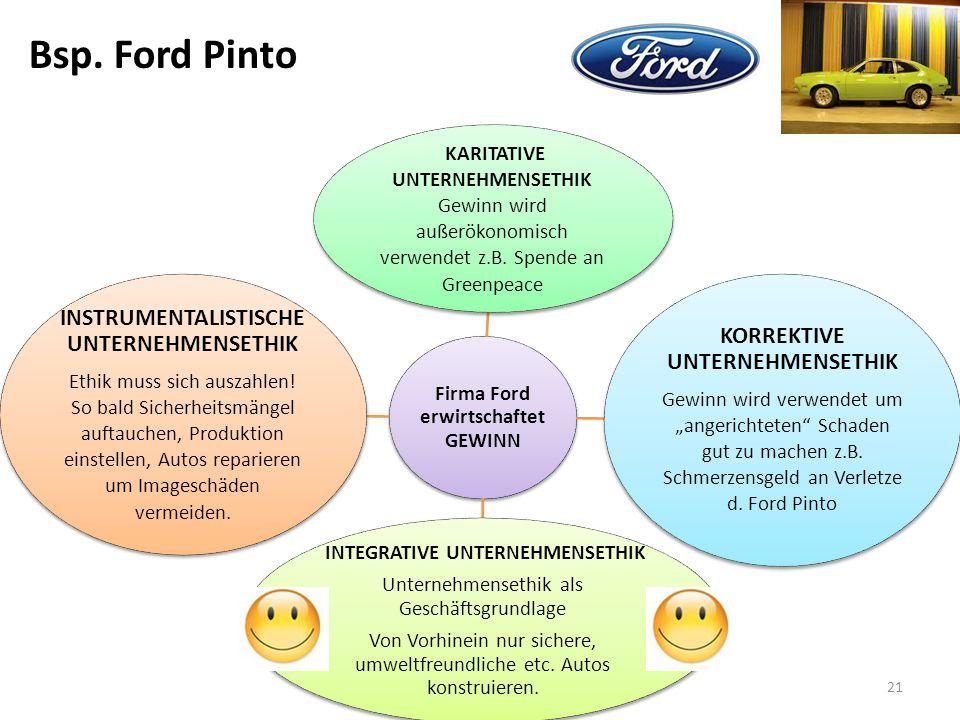 Bsp. Ford Pinto INSTRUMENTALISTISCHE UNTERNEHMENSETHIK