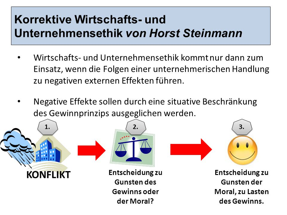 Korrektive Wirtschafts- und Unternehmensethik von Horst Steinmann