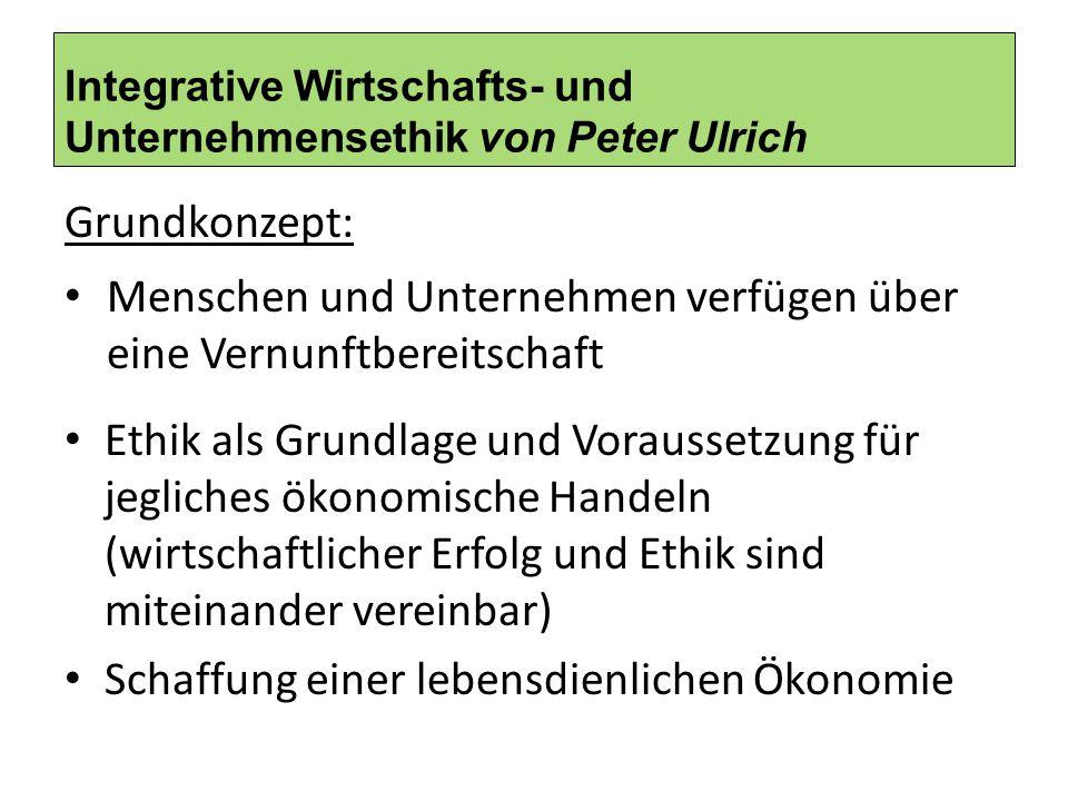 Integrative Wirtschafts- und Unternehmensethik von Peter Ulrich