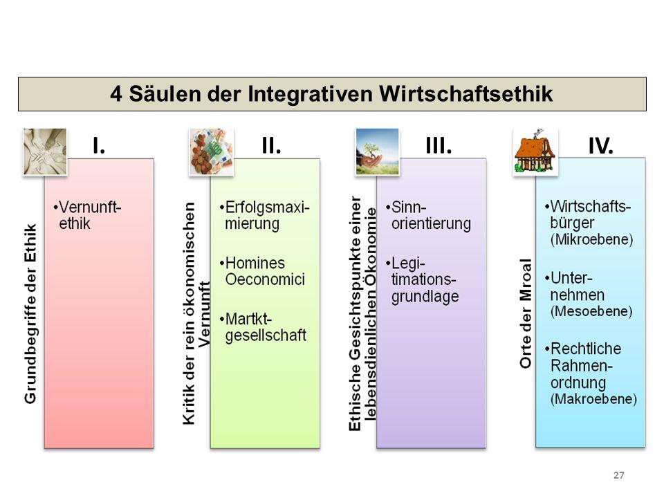 4 Säulen der Integrativen Wirtschaftsethik