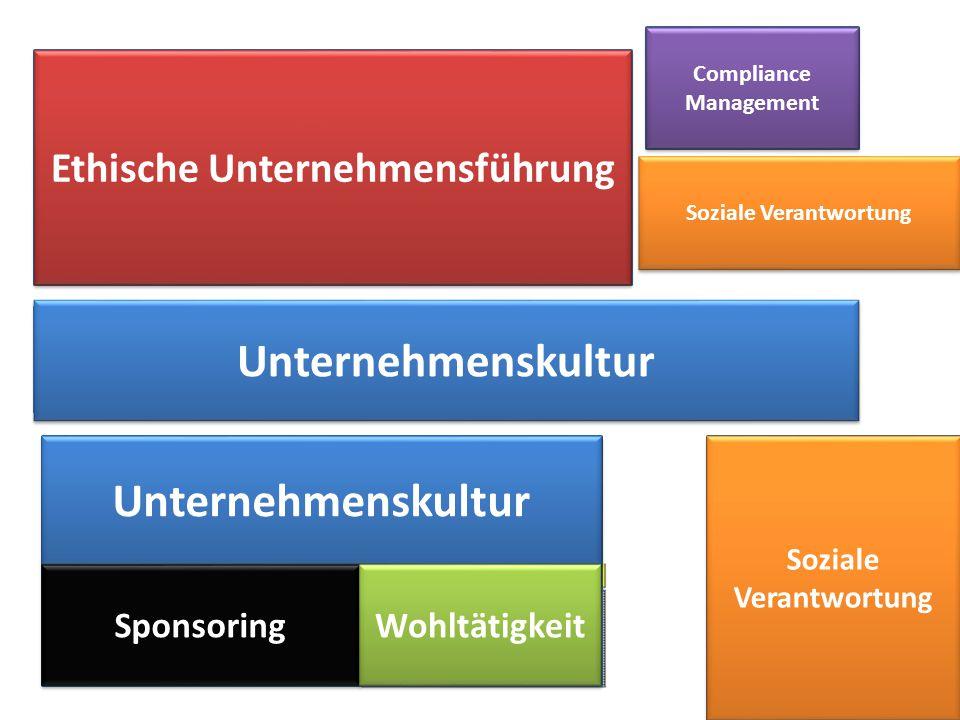 Unternehmenskultur Unternehmenskultur
