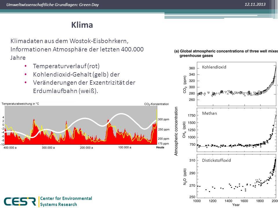 12.11.2013 Erwärmung der Erde. Beobachtete Änderung der durchschnittlichen Erdoberflächentemperatur.