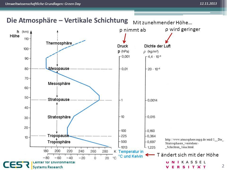 Die Hülle der Erde Atmosphäre = Hülle der Erde