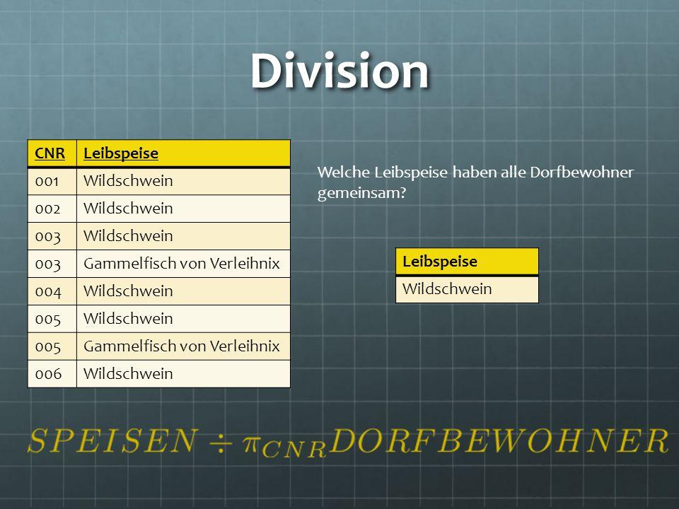 Division CNR Leibspeise 001 Wildschwein 002 003