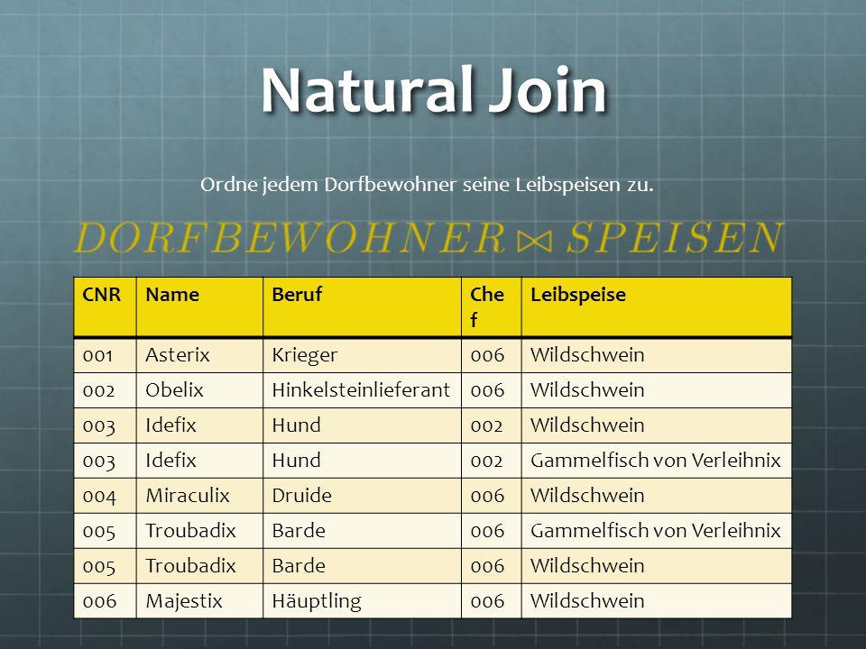 Natural Join Ordne jedem Dorfbewohner seine Leibspeisen zu. CNR Name