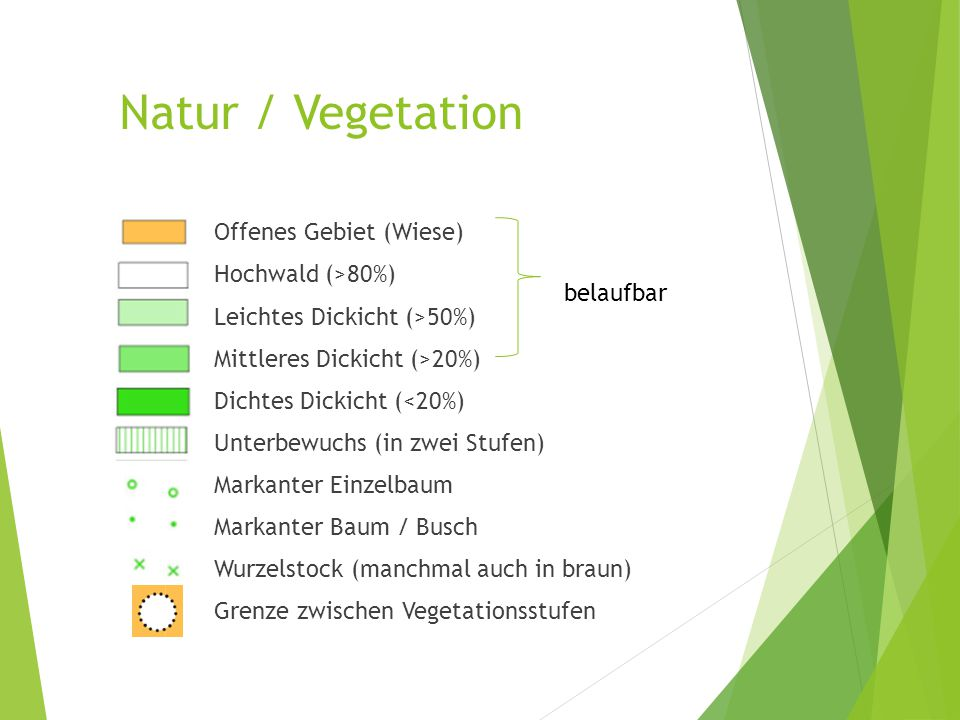 Natur / Vegetation