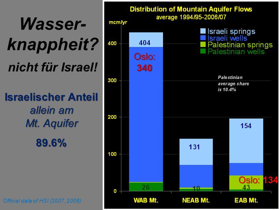 Wasser-knappheit nicht für Israel! Israelischer Anteil allein am
