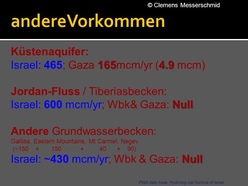 andereVorkommen Küstenaquifer: Israel: 465; Gaza 165mcm/yr (4.9 mcm)