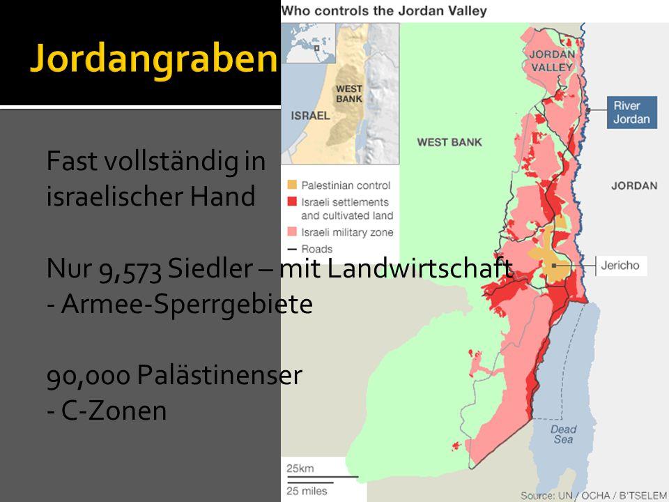 Jordangraben Fast vollständig in israelischer Hand Nur 9,573 Siedler – mit Landwirtschaft - Armee-Sperrgebiete 90,000 Palästinenser - C-Zonen