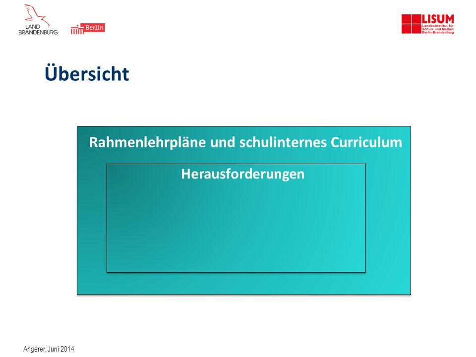 Übersicht Rahmenlehrpläne und schulinternes Curriculum
