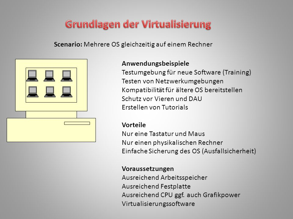 Grundlagen der Virtualisierung