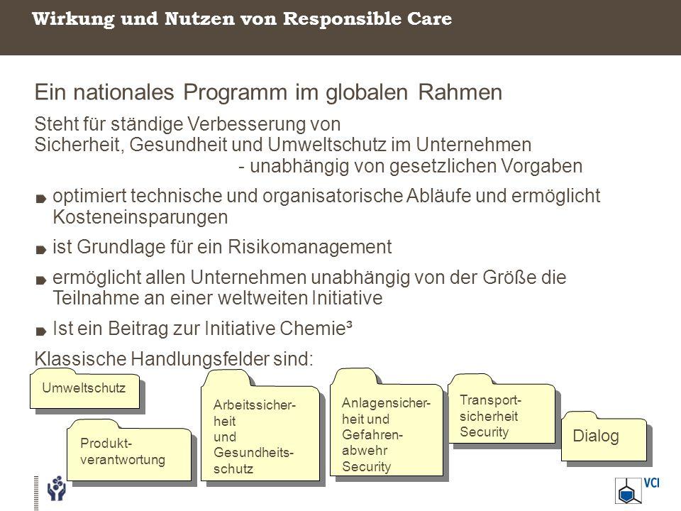 Wirkung und Nutzen von Responsible Care