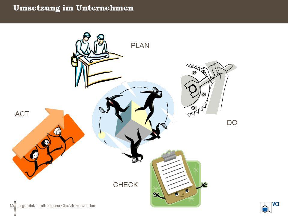 Umsetzung im Unternehmen