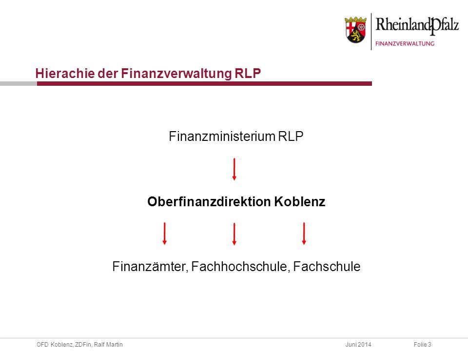 Hierachie der Finanzverwaltung RLP