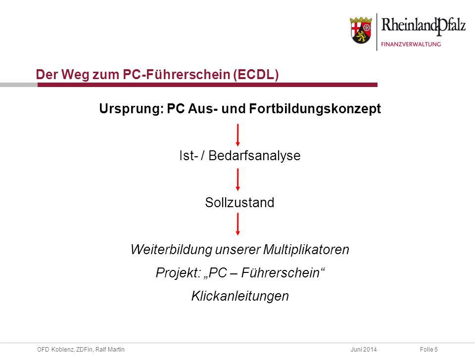 Der Weg zum PC-Führerschein (ECDL)