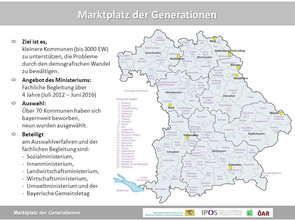 Marktplatz der Generationen
