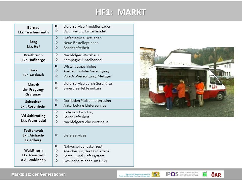 HF1: MARKT Bärnau Lkr. Tirschenreuth Lieferservice / mobiler Laden