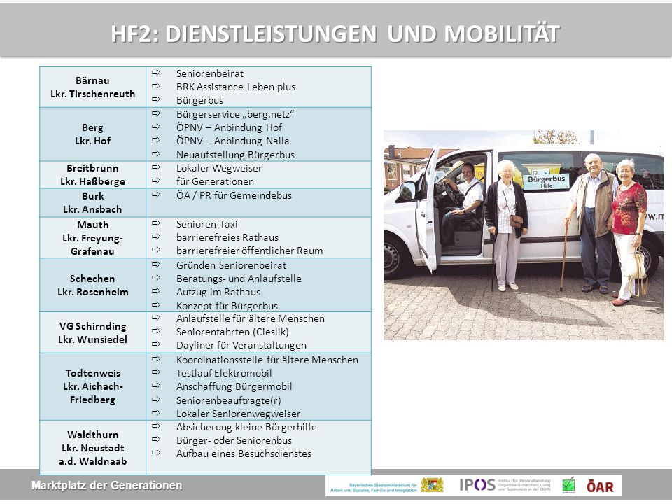HF2: DIENSTLEISTUNGEN UND MOBILITÄT