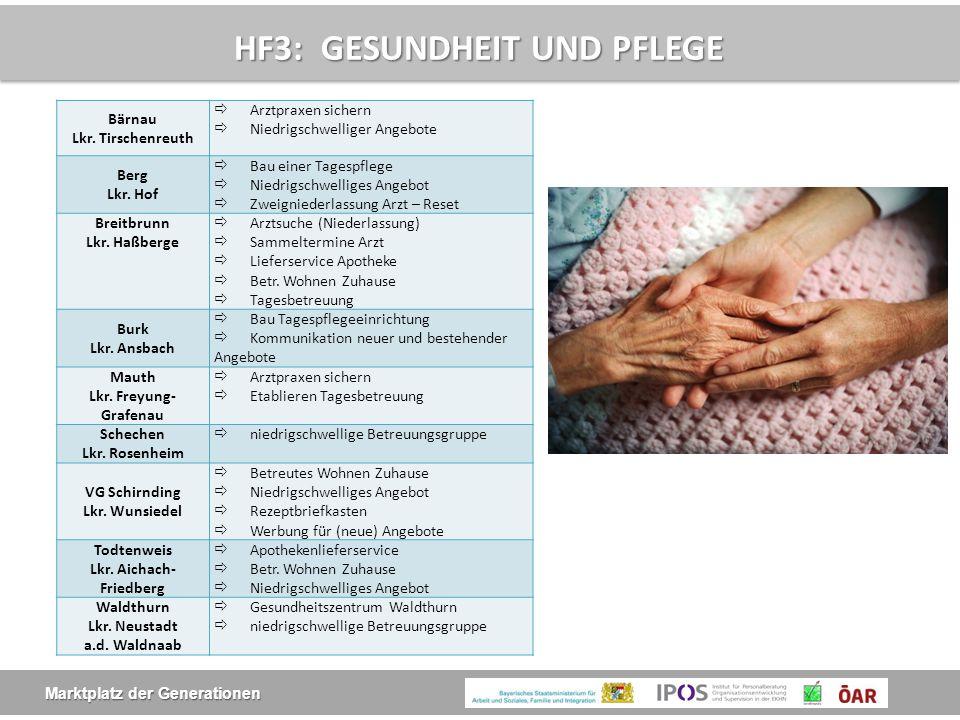 HF3: GESUNDHEIT UND PFLEGE