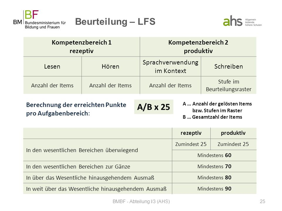 Beurteilung – LFS A/B x 25 Kompetenzbereich 1 rezeptiv