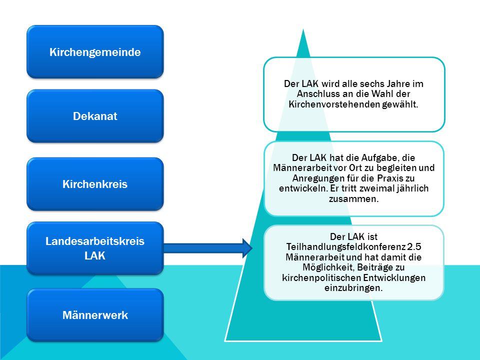 Kirchengemeinde Dekanat Kirchenkreis Landesarbeitskreis LAK Männerwerk